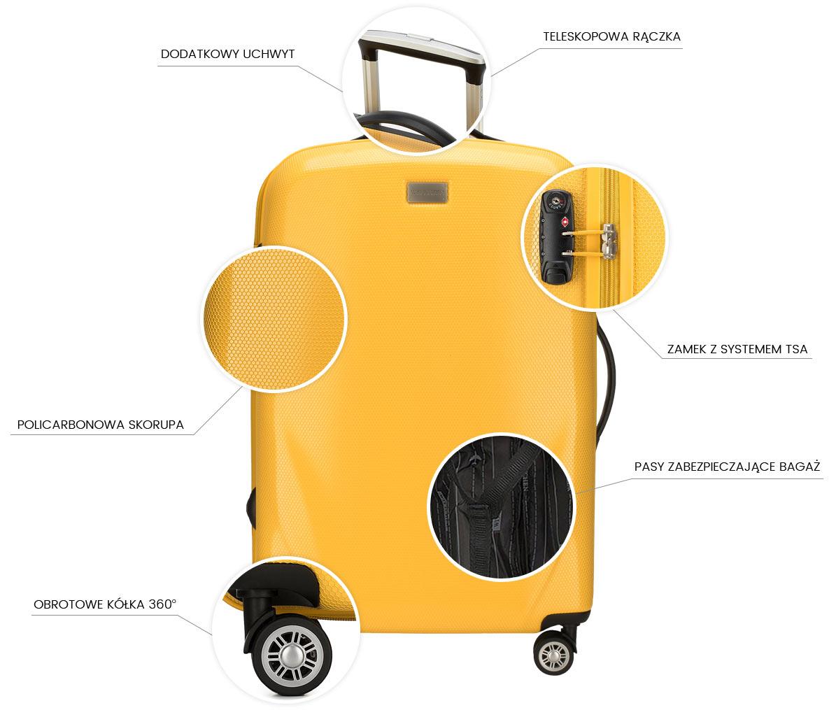 walizka polikarbonowa